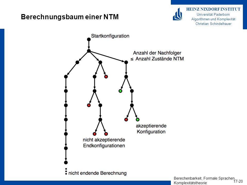 Berechenbarkeit, Formale Sprachen, Komplexitätstheorie 17-20 HEINZ NIXDORF INSTITUT Universität Paderborn Algorithmen und Komplexität Christian Schind
