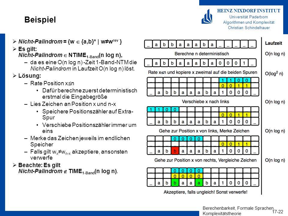 Berechenbarkeit, Formale Sprachen, Komplexitätstheorie 17-22 HEINZ NIXDORF INSTITUT Universität Paderborn Algorithmen und Komplexität Christian Schind