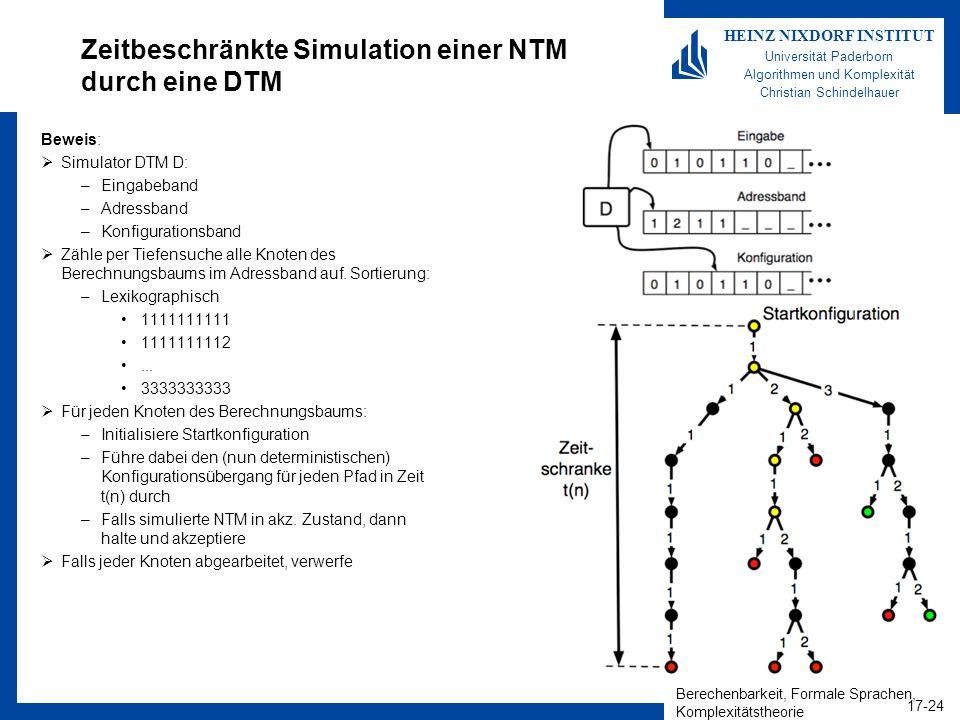 Berechenbarkeit, Formale Sprachen, Komplexitätstheorie 17-24 HEINZ NIXDORF INSTITUT Universität Paderborn Algorithmen und Komplexität Christian Schind