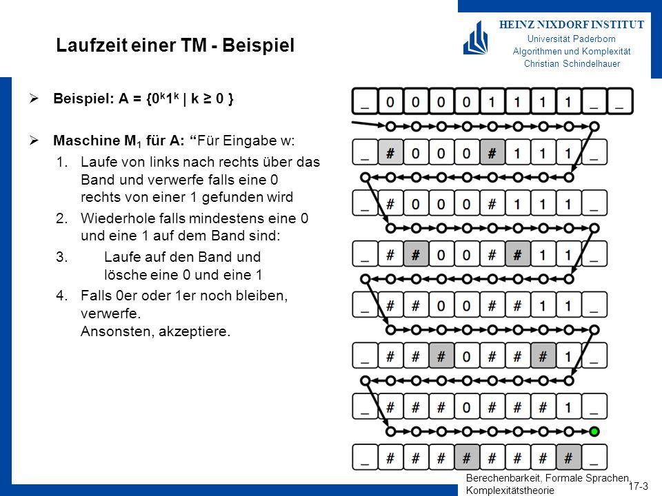 Berechenbarkeit, Formale Sprachen, Komplexitätstheorie 17-3 HEINZ NIXDORF INSTITUT Universität Paderborn Algorithmen und Komplexität Christian Schinde