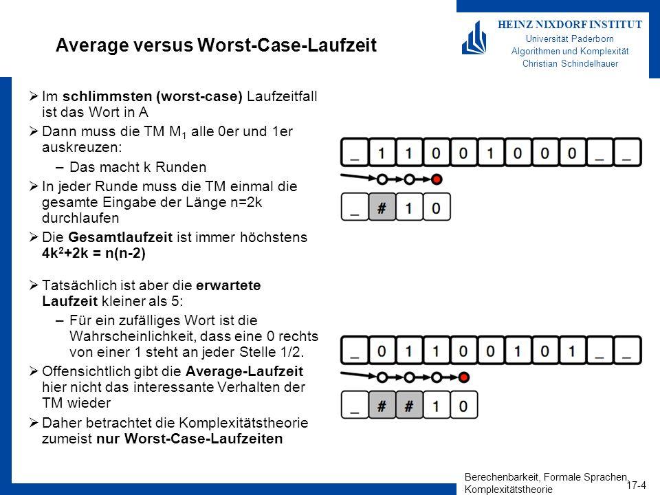 Berechenbarkeit, Formale Sprachen, Komplexitätstheorie 17-4 HEINZ NIXDORF INSTITUT Universität Paderborn Algorithmen und Komplexität Christian Schinde