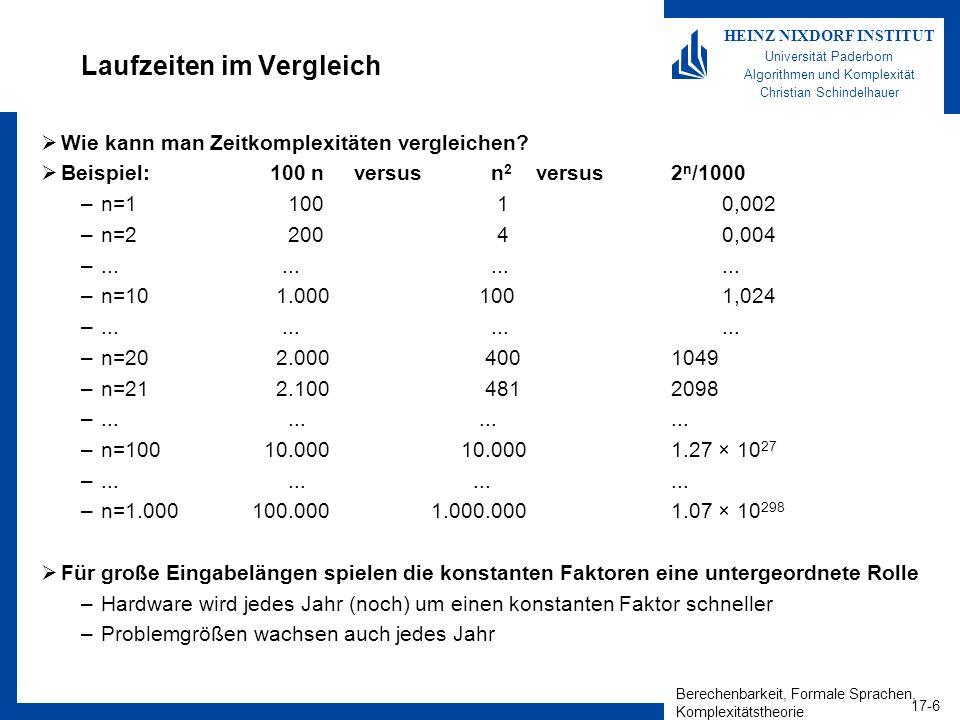 Berechenbarkeit, Formale Sprachen, Komplexitätstheorie 17-6 HEINZ NIXDORF INSTITUT Universität Paderborn Algorithmen und Komplexität Christian Schinde