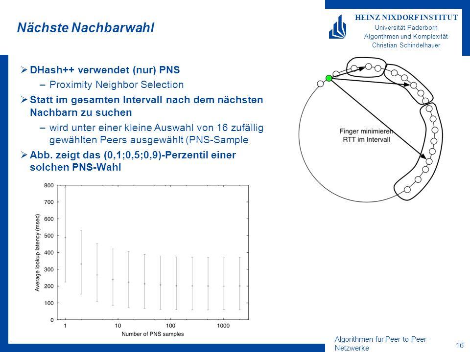 Algorithmen für Peer-to-Peer- Netzwerke 16 HEINZ NIXDORF INSTITUT Universität Paderborn Algorithmen und Komplexität Christian Schindelhauer Nächste Nachbarwahl DHash++ verwendet (nur) PNS –Proximity Neighbor Selection Statt im gesamten Intervall nach dem nächsten Nachbarn zu suchen –wird unter einer kleine Auswahl von 16 zufällig gewählten Peers ausgewählt (PNS-Sample Abb.
