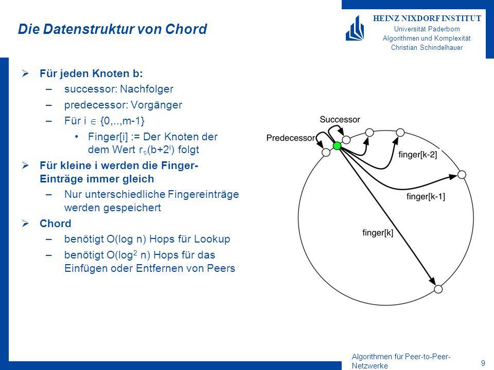 Algorithmen für Peer-to-Peer- Netzwerke 20 HEINZ NIXDORF INSTITUT Universität Paderborn Algorithmen und Komplexität Christian Schindelhauer Integration von Kodierung und Lookup Die Erasure Resilient kodierten Fragmente werden auf k benachbarten Peers auf den Chord-Ring abgelegt Problem –Der letzte Hop ist am teuersten Idee: –Es genügen aber k/2 der k benachbarten Peers um das Datum zu erhalten –da r = 1/2 gewählt wird Lösung –Die Chord-Suche wird abgebrochen, wenn schon k/2 dieses Intervalls gefunden –Dafür wird in der Rekursion die Menge aller Peers, die schon auf den Weg zum Vorgänger des Teilintervalls aufgefunden worden sind, gespeichert –Sind k/2 Peers dabei aufgelaufen, wird die Rekursion beendet –Die k/2 Peers beantworten die Suchanfrage