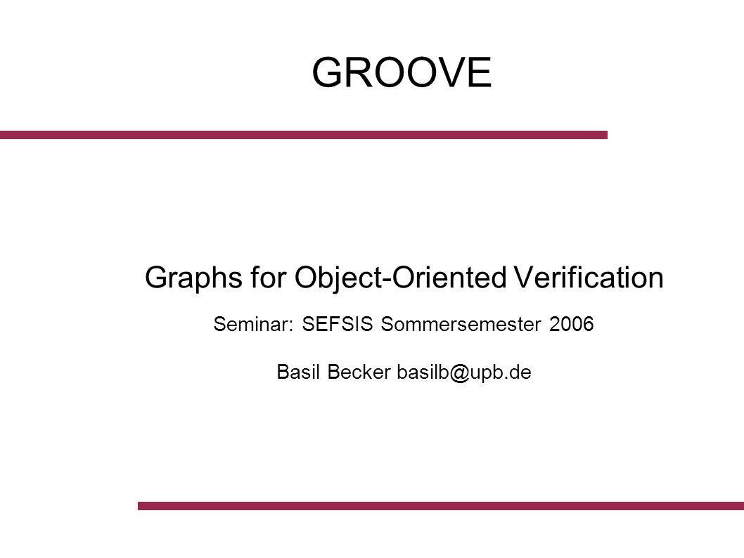 25.07.2006Basil Becker, Vortrag über GROOVE 12 GP in Groove wie Graphen Löschen, Erzeugen Knoten oder Kanten über best.