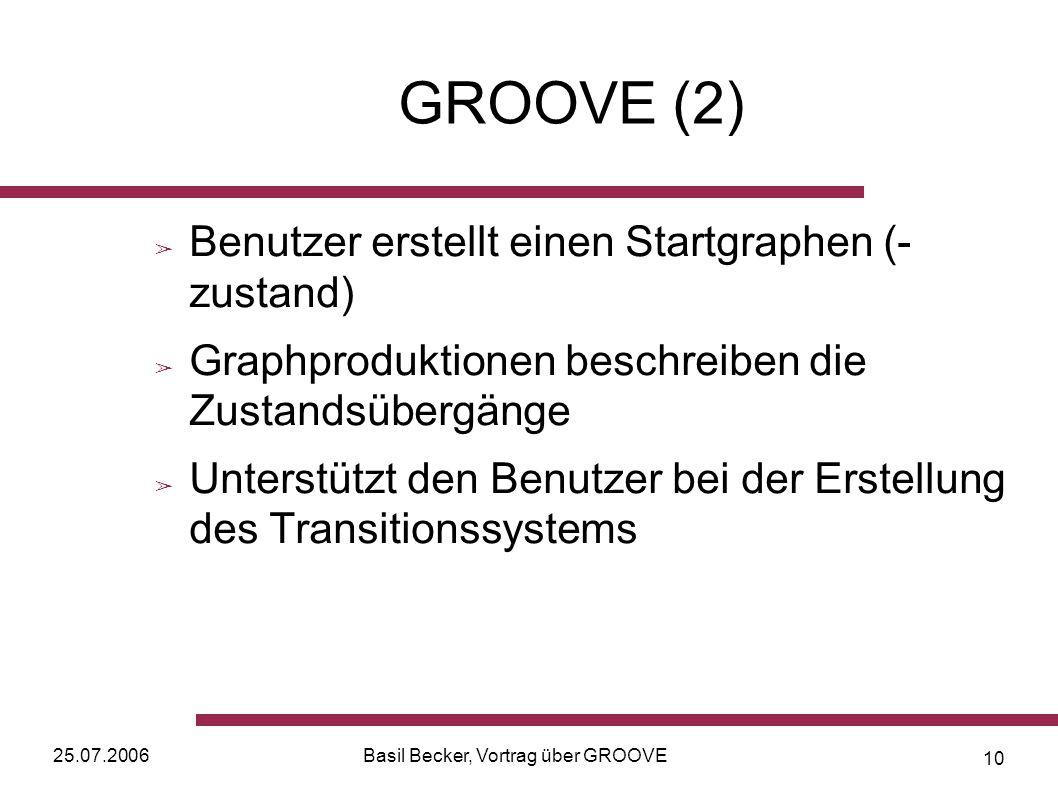 25.07.2006Basil Becker, Vortrag über GROOVE 10 GROOVE (2) Benutzer erstellt einen Startgraphen (- zustand) Graphproduktionen beschreiben die Zustandsübergänge Unterstützt den Benutzer bei der Erstellung des Transitionssystems