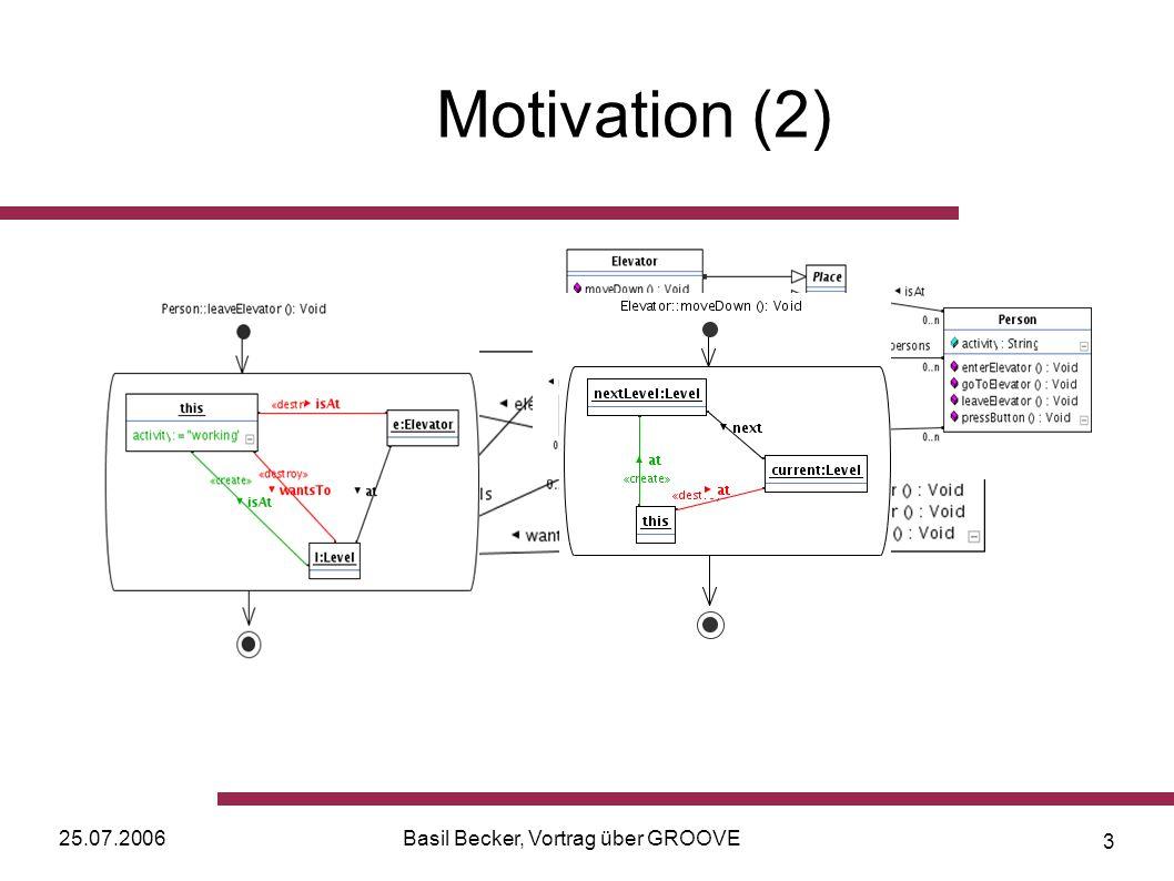 25.07.2006Basil Becker, Vortrag über GROOVE 14 beschriftetes Transistionssystem Isomorphe Zustände werden als identische behandelt nur Kanten sind beschriftet Beschriftung ist Name der GP Markierung von Pfaden durch reguläre Ausdrücke