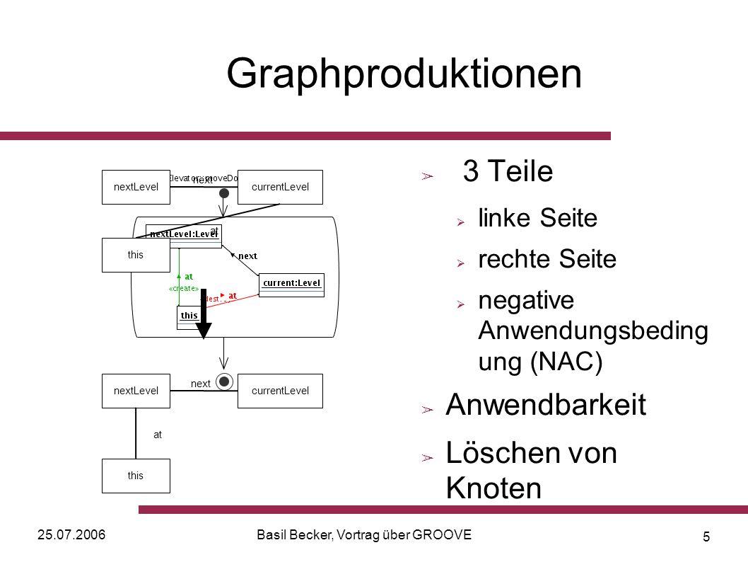 25.07.2006Basil Becker, Vortrag über GROOVE 16 Zusammenfassung Modellieren von objektorientierten Softwaresystemen Einsatz von Graphproduktionen für die Beschreibung von Veränderung Simulation der Modelle Analyse des Transitionssystems