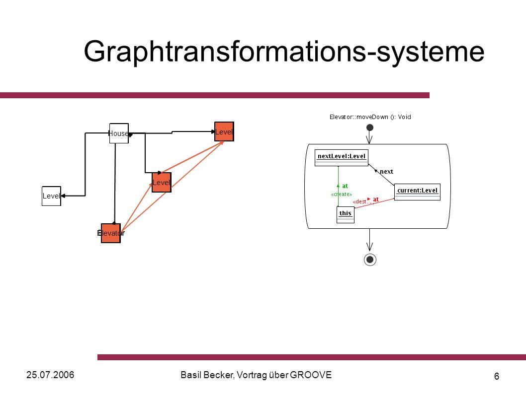 25.07.2006Basil Becker, Vortrag über GROOVE 7 Graphtransformations-systeme S1 S2 Level House Elevator Level House Elevator S3 S5 S4