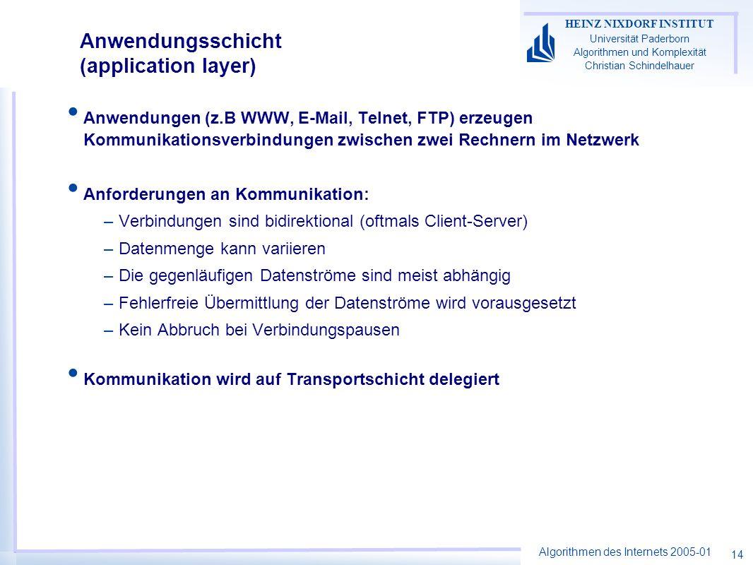 Algorithmen des Internets 2005-01 HEINZ NIXDORF INSTITUT Universität Paderborn Algorithmen und Komplexität Christian Schindelhauer 14 Anwendungsschich
