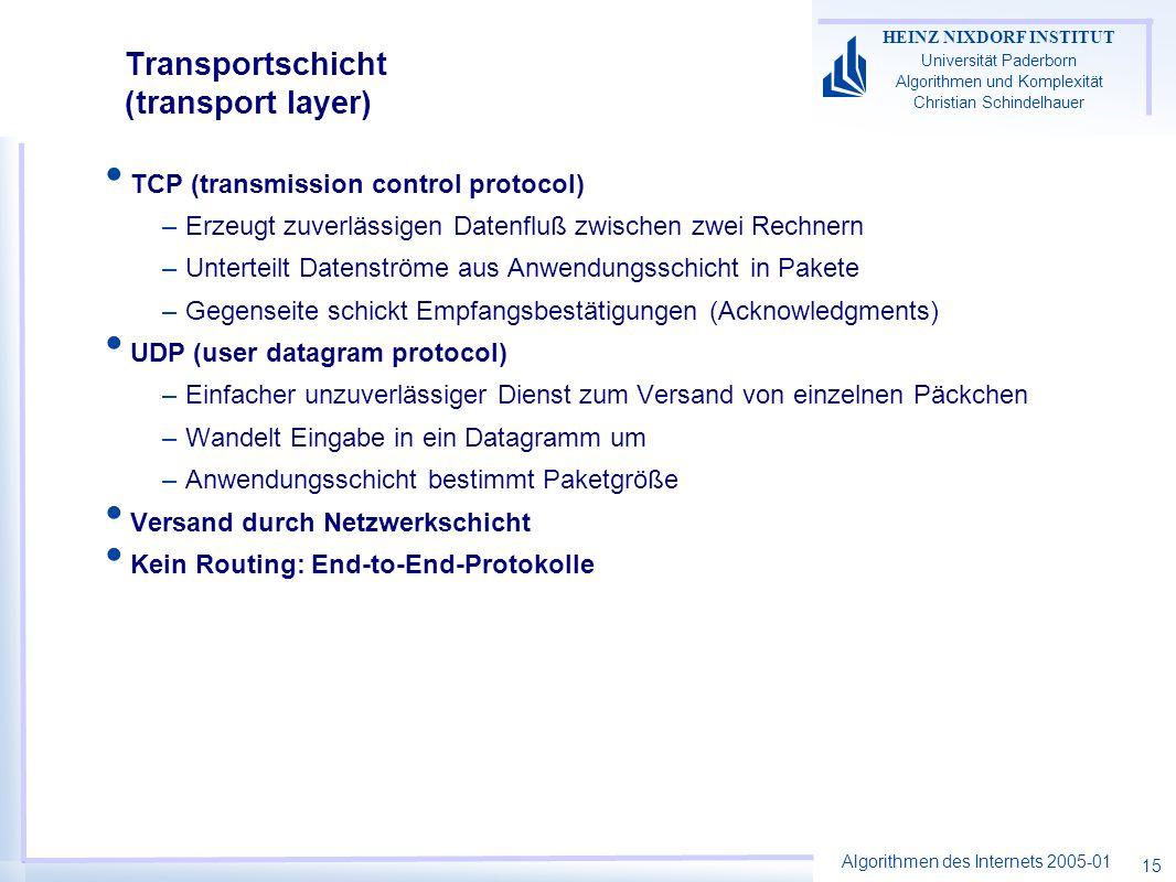 Algorithmen des Internets 2005-01 HEINZ NIXDORF INSTITUT Universität Paderborn Algorithmen und Komplexität Christian Schindelhauer 15 TCP (transmissio