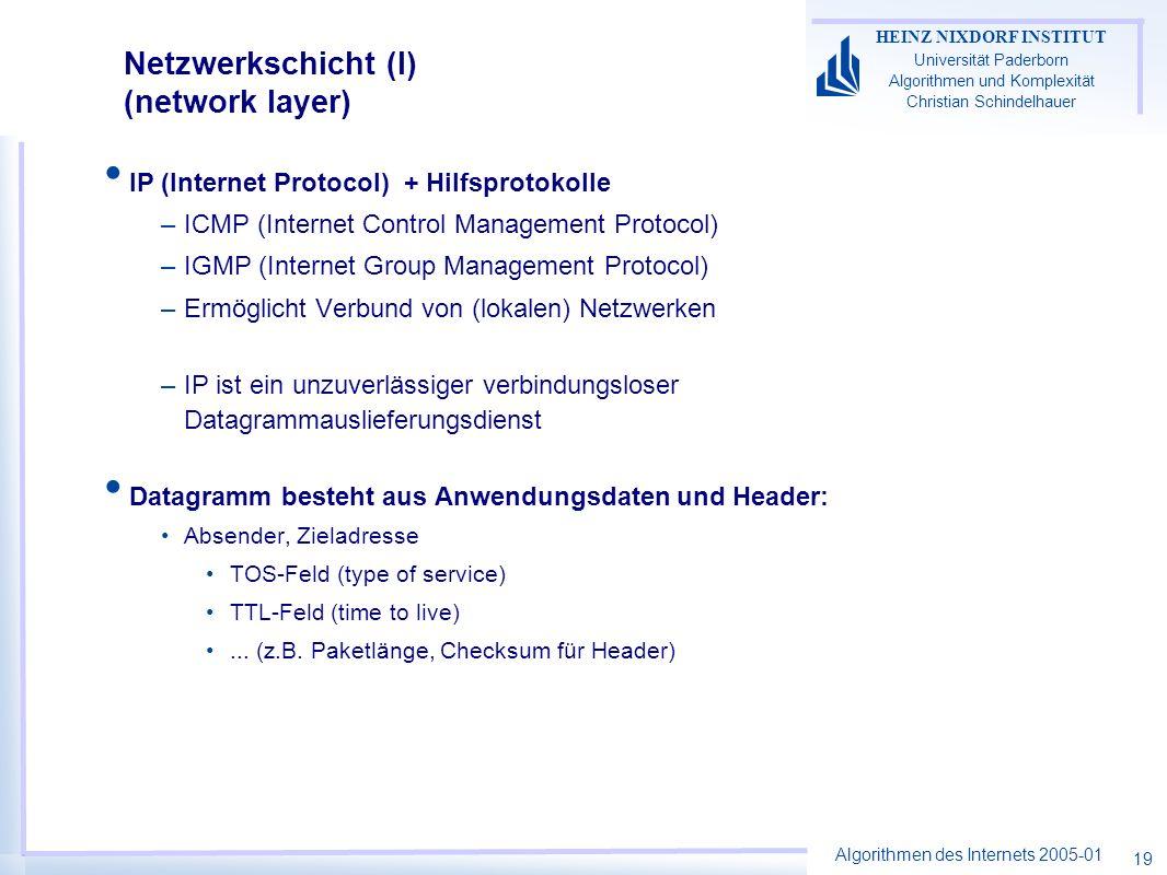 Algorithmen des Internets 2005-01 HEINZ NIXDORF INSTITUT Universität Paderborn Algorithmen und Komplexität Christian Schindelhauer 19 IP (Internet Pro