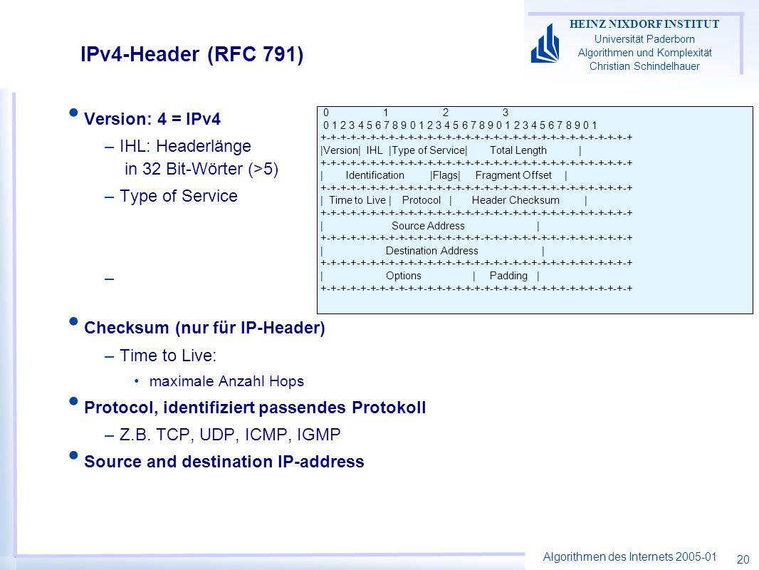 Algorithmen des Internets 2005-01 HEINZ NIXDORF INSTITUT Universität Paderborn Algorithmen und Komplexität Christian Schindelhauer 20 IPv4-Header (RFC