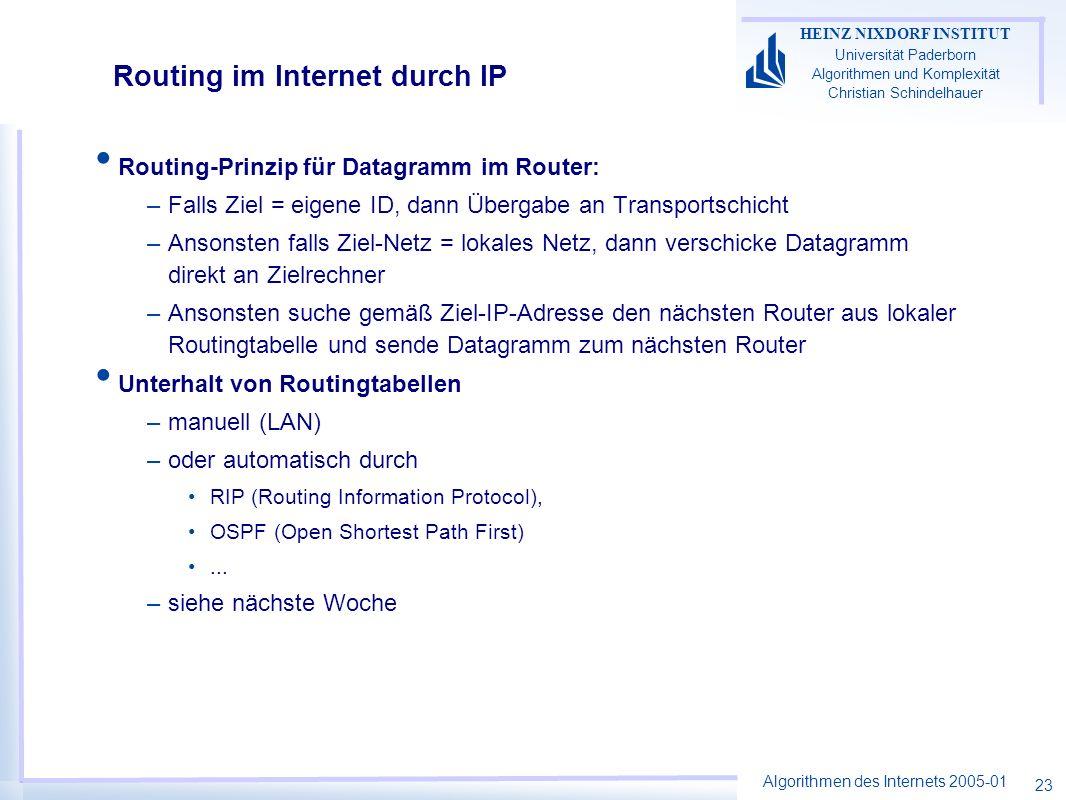 Algorithmen des Internets 2005-01 HEINZ NIXDORF INSTITUT Universität Paderborn Algorithmen und Komplexität Christian Schindelhauer 23 Routing im Inter