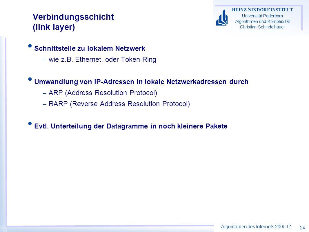 Algorithmen des Internets 2005-01 HEINZ NIXDORF INSTITUT Universität Paderborn Algorithmen und Komplexität Christian Schindelhauer 24 Verbindungsschic
