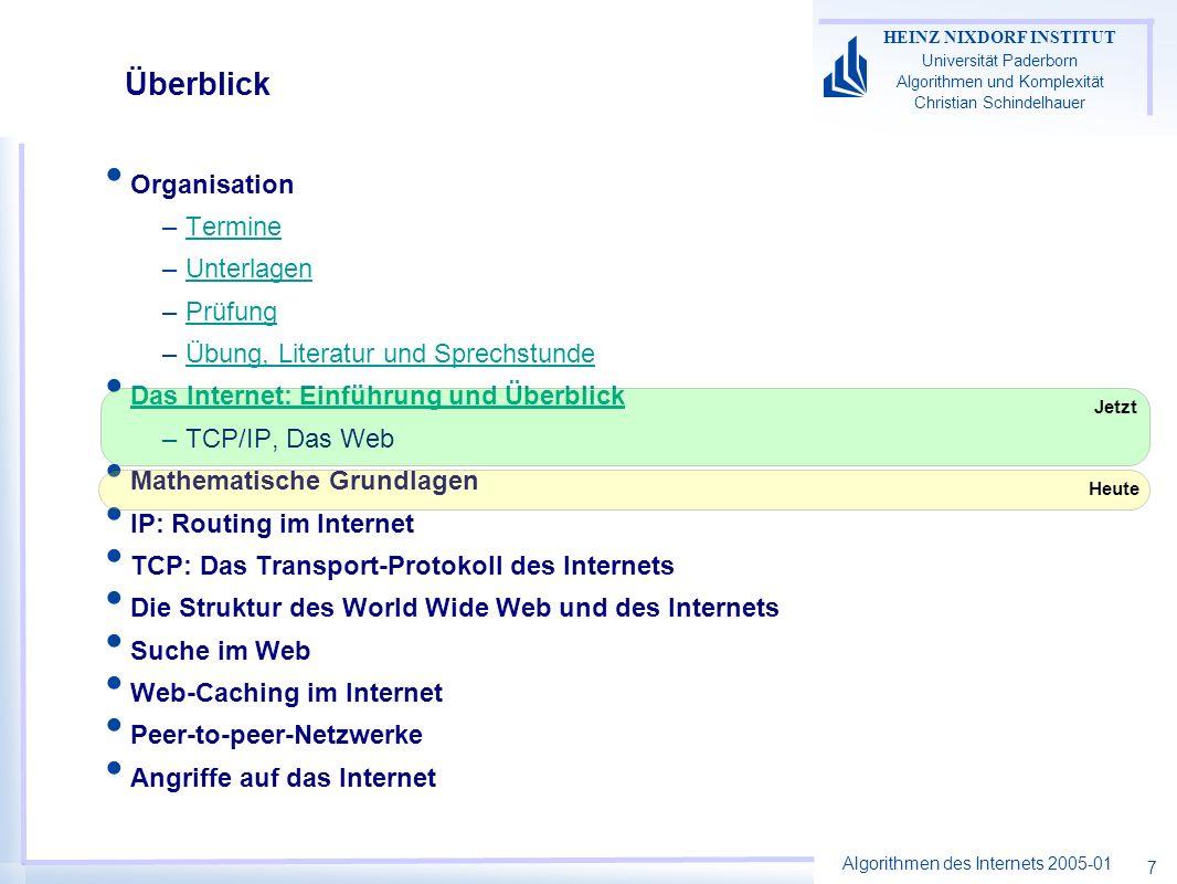 Algorithmen des Internets 2005-01 HEINZ NIXDORF INSTITUT Universität Paderborn Algorithmen und Komplexität Christian Schindelhauer 7 Überblick Organis