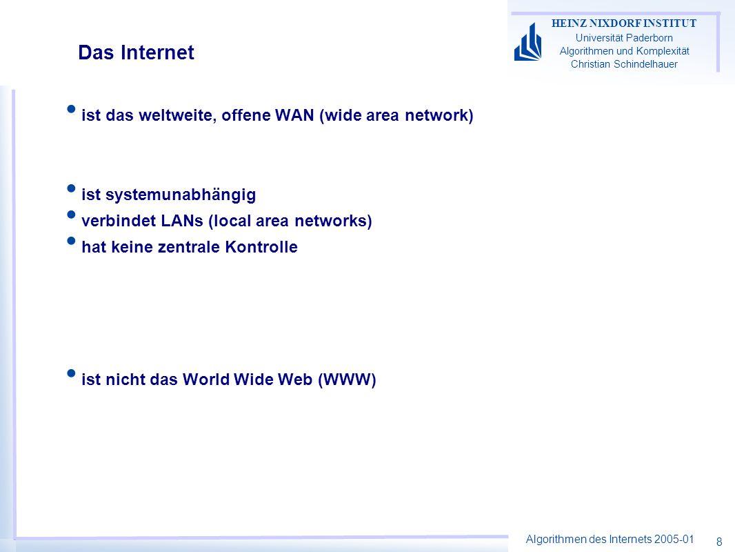 Algorithmen des Internets 2005-01 HEINZ NIXDORF INSTITUT Universität Paderborn Algorithmen und Komplexität Christian Schindelhauer 8 Das Internet ist