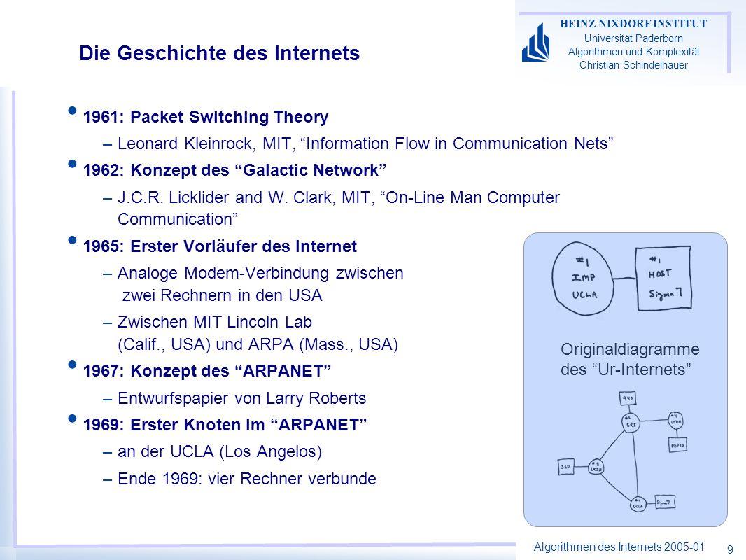 Algorithmen des Internets 2005-01 HEINZ NIXDORF INSTITUT Universität Paderborn Algorithmen und Komplexität Christian Schindelhauer 9 Die Geschichte de