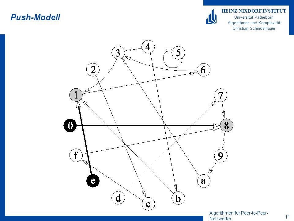Algorithmen für Peer-to-Peer- Netzwerke 11 HEINZ NIXDORF INSTITUT Universität Paderborn Algorithmen und Komplexität Christian Schindelhauer Push-Modell