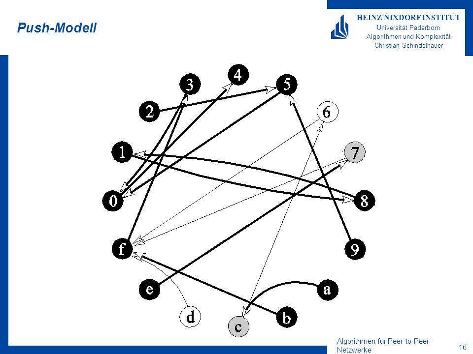 Algorithmen für Peer-to-Peer- Netzwerke 16 HEINZ NIXDORF INSTITUT Universität Paderborn Algorithmen und Komplexität Christian Schindelhauer Push-Modell