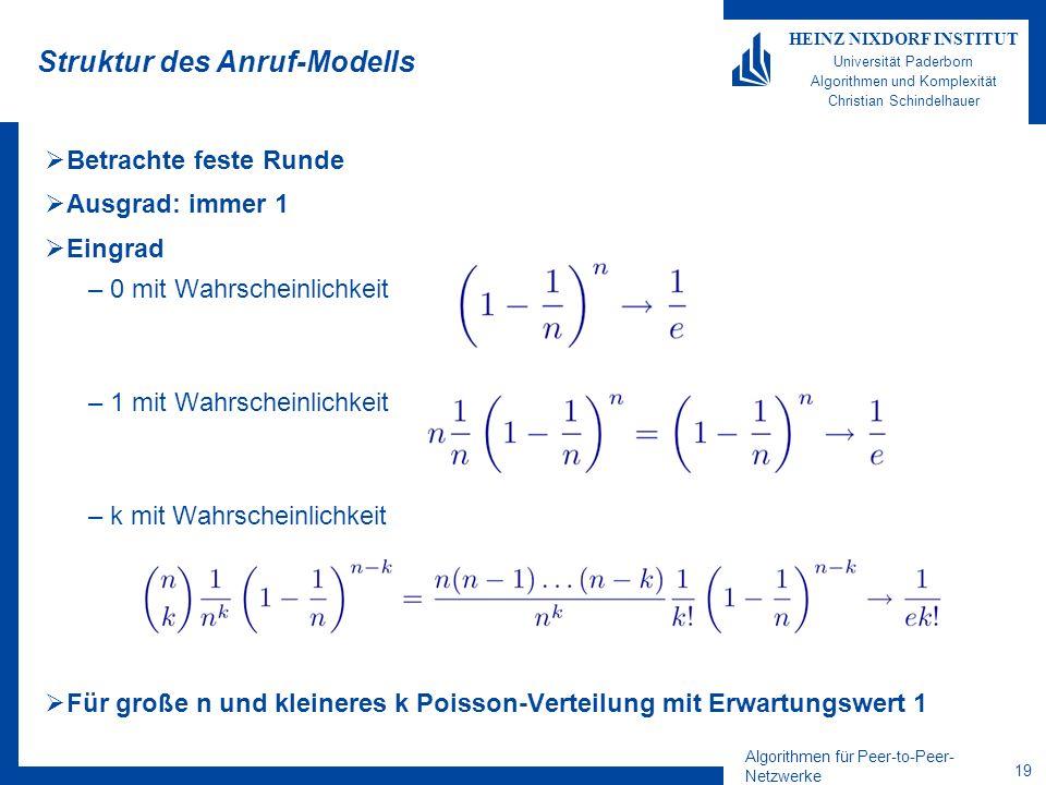 Algorithmen für Peer-to-Peer- Netzwerke 19 HEINZ NIXDORF INSTITUT Universität Paderborn Algorithmen und Komplexität Christian Schindelhauer Struktur des Anruf-Modells Betrachte feste Runde Ausgrad: immer 1 Eingrad –0 mit Wahrscheinlichkeit –1 mit Wahrscheinlichkeit –k mit Wahrscheinlichkeit Für große n und kleineres k Poisson-Verteilung mit Erwartungswert 1