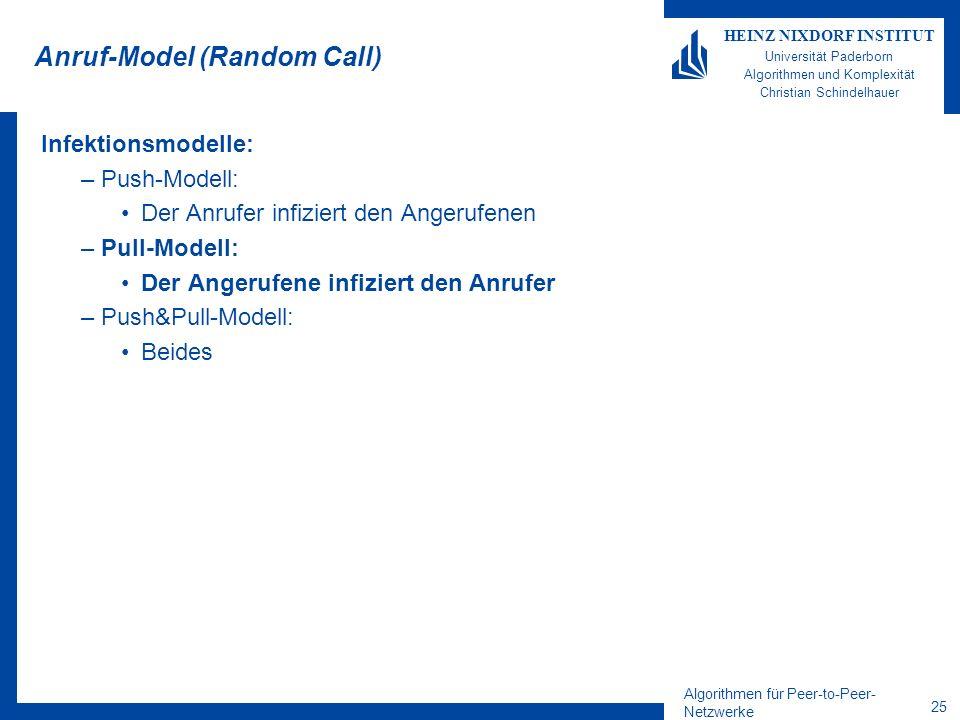 Algorithmen für Peer-to-Peer- Netzwerke 25 HEINZ NIXDORF INSTITUT Universität Paderborn Algorithmen und Komplexität Christian Schindelhauer Anruf-Model (Random Call) Infektionsmodelle: –Push-Modell: Der Anrufer infiziert den Angerufenen –Pull-Modell: Der Angerufene infiziert den Anrufer –Push&Pull-Modell: Beides