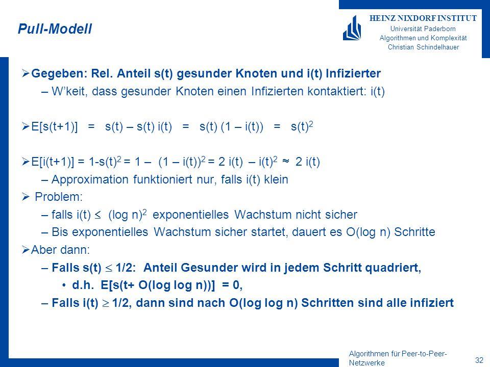 Algorithmen für Peer-to-Peer- Netzwerke 32 HEINZ NIXDORF INSTITUT Universität Paderborn Algorithmen und Komplexität Christian Schindelhauer Pull-Modell Gegeben: Rel.