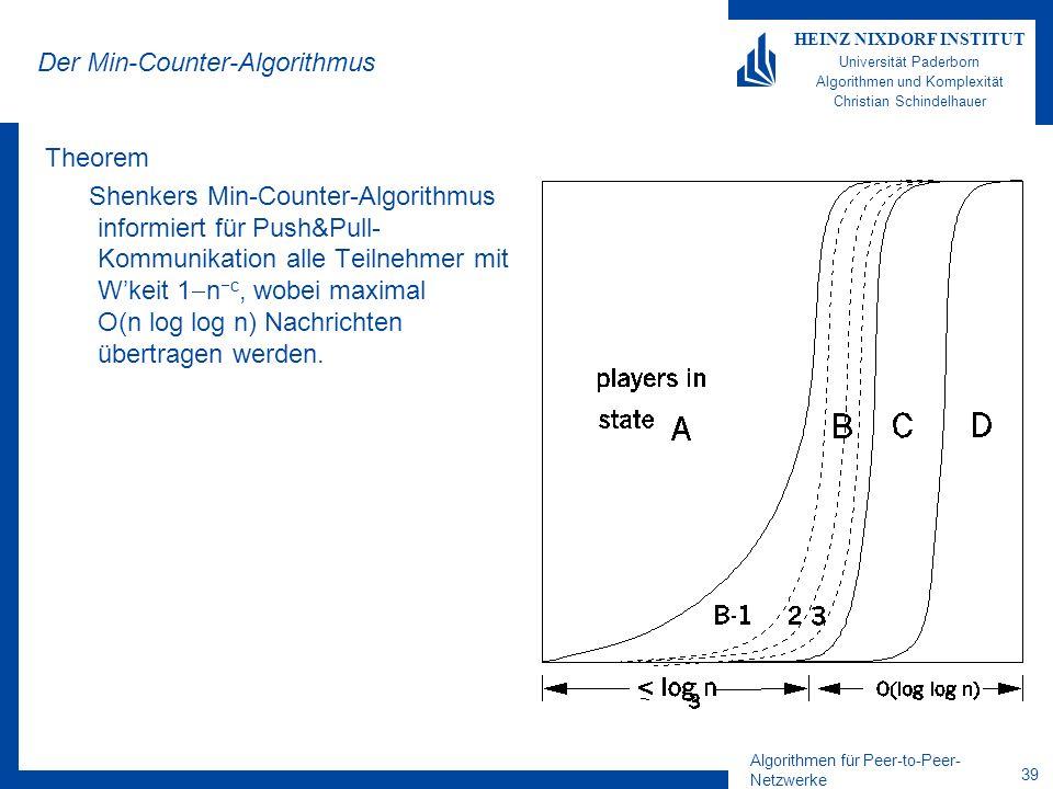 Algorithmen für Peer-to-Peer- Netzwerke 39 HEINZ NIXDORF INSTITUT Universität Paderborn Algorithmen und Komplexität Christian Schindelhauer Der Min-Counter-Algorithmus Theorem Shenkers Min-Counter-Algorithmus informiert für Push&Pull- Kommunikation alle Teilnehmer mit Wkeit 1 n c, wobei maximal O(n log log n) Nachrichten übertragen werden.