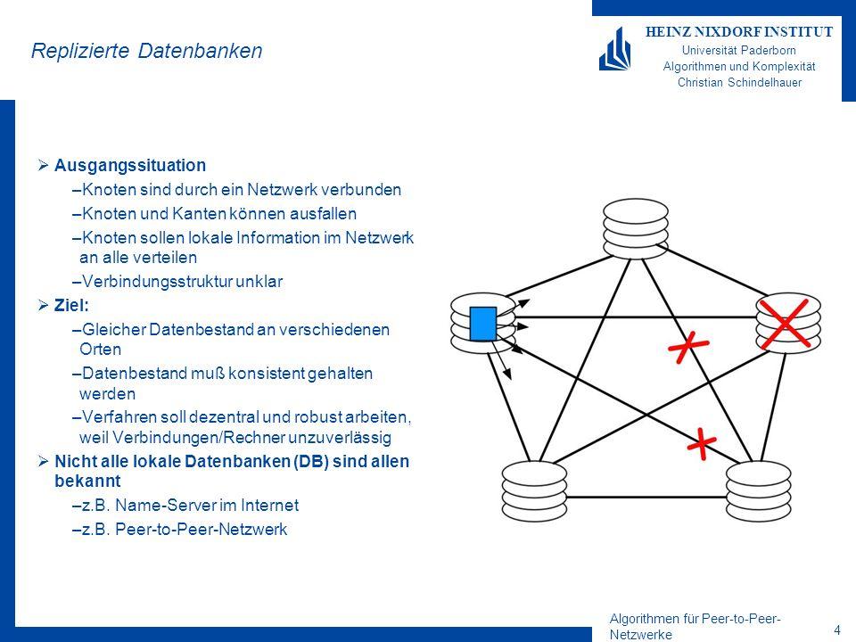 Algorithmen für Peer-to-Peer- Netzwerke 4 HEINZ NIXDORF INSTITUT Universität Paderborn Algorithmen und Komplexität Christian Schindelhauer Replizierte Datenbanken Ausgangssituation –Knoten sind durch ein Netzwerk verbunden –Knoten und Kanten können ausfallen –Knoten sollen lokale Information im Netzwerk an alle verteilen –Verbindungsstruktur unklar Ziel: –Gleicher Datenbestand an verschiedenen Orten –Datenbestand muß konsistent gehalten werden –Verfahren soll dezentral und robust arbeiten, weil Verbindungen/Rechner unzuverlässig Nicht alle lokale Datenbanken (DB) sind allen bekannt –z.B.
