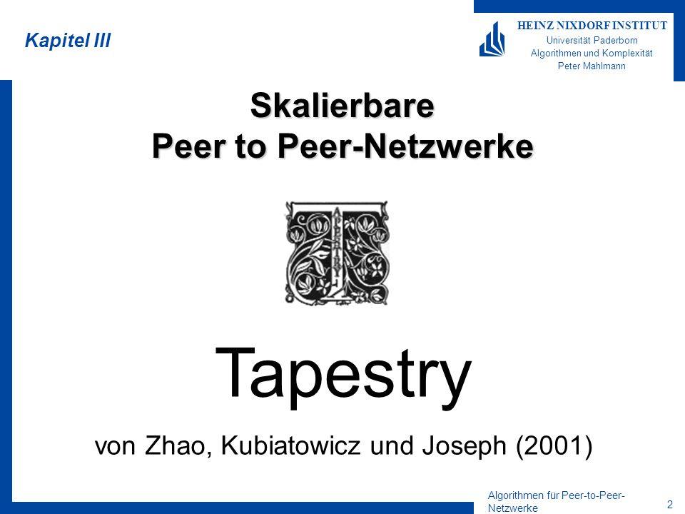 Algorithmen für Peer-to-Peer- Netzwerke 13 HEINZ NIXDORF INSTITUT Universität Paderborn Algorithmen und Komplexität Peter Mahlmann Anfragen Sucht ein Peer Objekt Y, so berechnet er ebenfalls MapRoots(Y ) wählt einen zufälligen Root-Server aus R Y Routet zu diesem Root-Server (entlang primärer Nachbarn) Wird dabei ein Objekt-Zeiger angetroffen, so wird direkt zum Storage-Server gesprungen