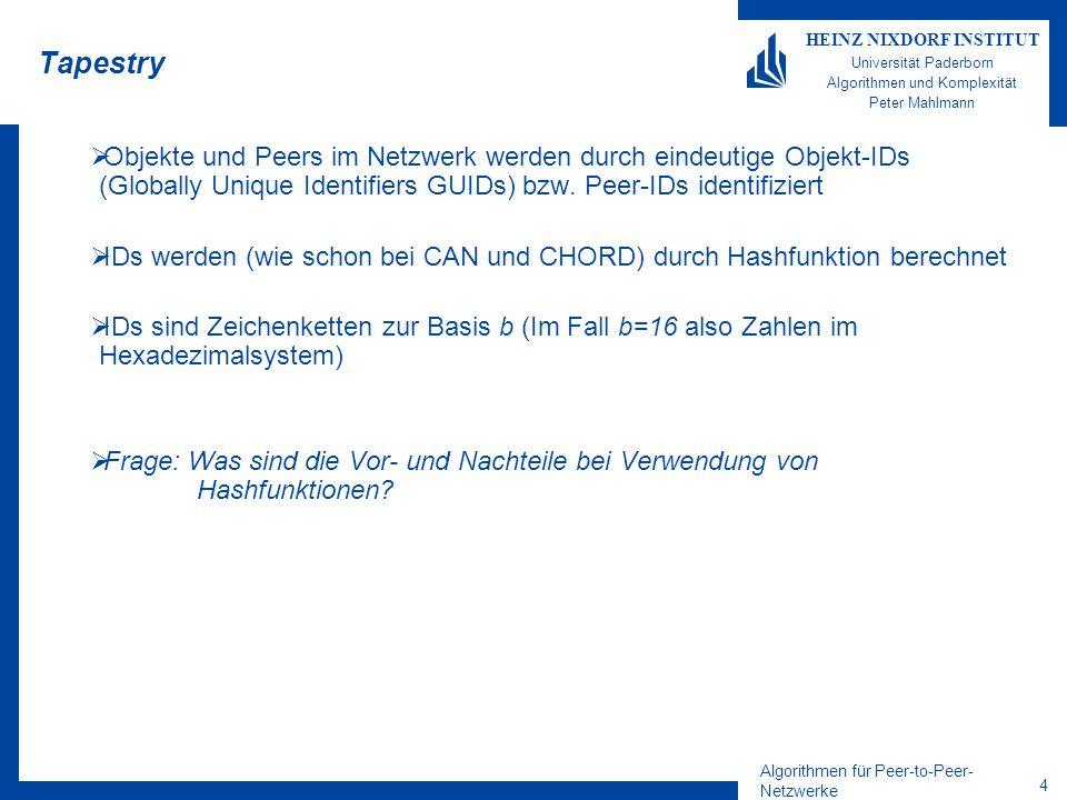 Algorithmen für Peer-to-Peer- Netzwerke 4 HEINZ NIXDORF INSTITUT Universität Paderborn Algorithmen und Komplexität Peter Mahlmann Tapestry Objekte und Peers im Netzwerk werden durch eindeutige Objekt-IDs (Globally Unique Identifiers GUIDs) bzw.