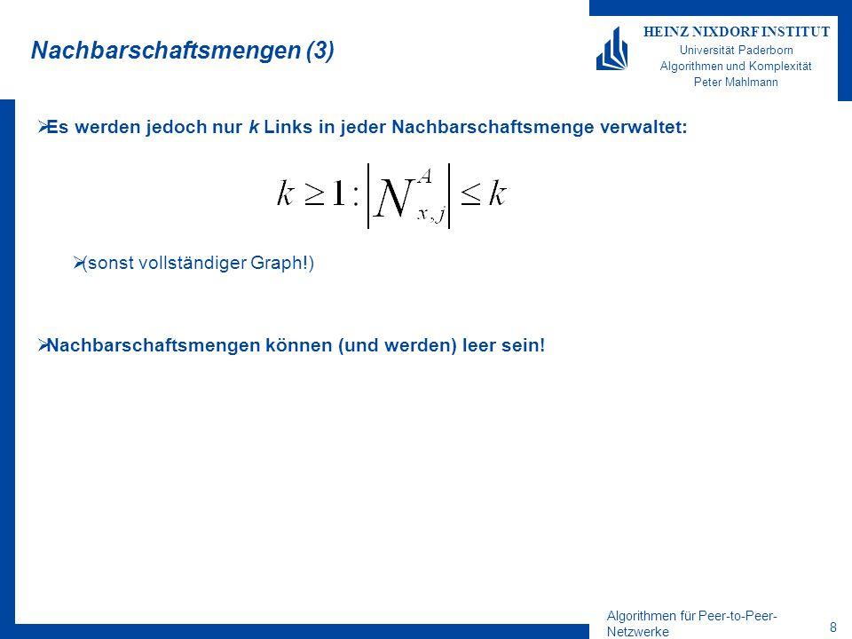 Algorithmen für Peer-to-Peer- Netzwerke 29 HEINZ NIXDORF INSTITUT Universität Paderborn Algorithmen und Komplexität Peter Mahlmann Tapestry Entfernen von Knoten