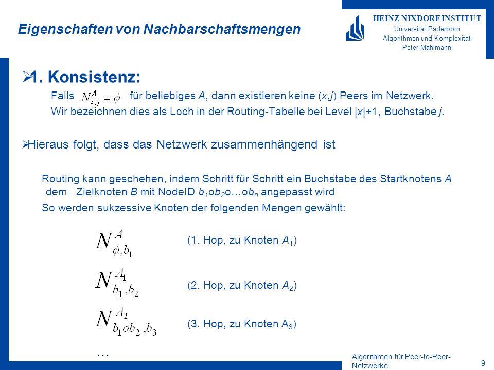 Algorithmen für Peer-to-Peer- Netzwerke 30 HEINZ NIXDORF INSTITUT Universität Paderborn Algorithmen und Komplexität Peter Mahlmann Entfernen von Knoten Stellt Knoten A fest, dass Nachbar B tot ist, dann: Entferne B aus Routing Tabelle –Entstehen hierbei Löcher, müssen diese gefüllt werden, oder es muss sichergestellt sein, dass das Loch nicht gefüllt werden kann Lösung: Acknowledged Multicast Republiziere alle Objekte, deren nächster Hop zum Root-Peer B ist (grüne Kanten) A B Root