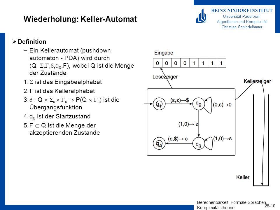 Berechenbarkeit, Formale Sprachen, Komplexitätstheorie 28-10 HEINZ NIXDORF INSTITUT Universität Paderborn Algorithmen und Komplexität Christian Schind