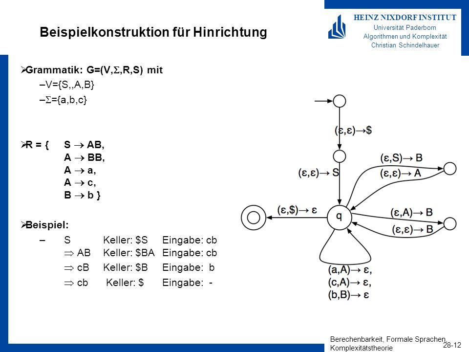Berechenbarkeit, Formale Sprachen, Komplexitätstheorie 28-12 HEINZ NIXDORF INSTITUT Universität Paderborn Algorithmen und Komplexität Christian Schind