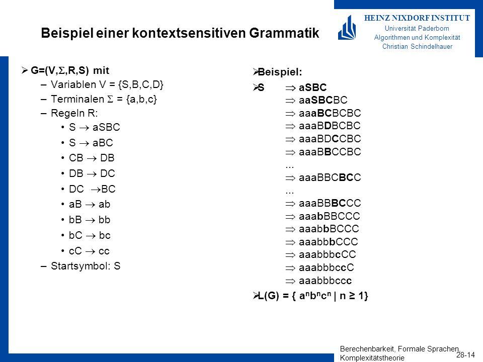 Berechenbarkeit, Formale Sprachen, Komplexitätstheorie 28-14 HEINZ NIXDORF INSTITUT Universität Paderborn Algorithmen und Komplexität Christian Schind