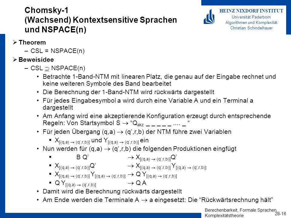Berechenbarkeit, Formale Sprachen, Komplexitätstheorie 28-16 HEINZ NIXDORF INSTITUT Universität Paderborn Algorithmen und Komplexität Christian Schind