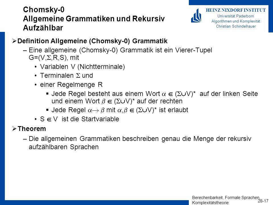 Berechenbarkeit, Formale Sprachen, Komplexitätstheorie 28-17 HEINZ NIXDORF INSTITUT Universität Paderborn Algorithmen und Komplexität Christian Schind