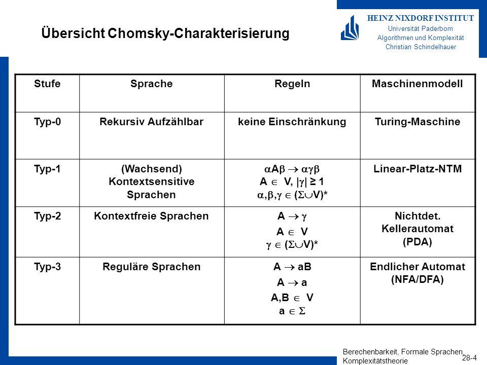Berechenbarkeit, Formale Sprachen, Komplexitätstheorie 28-4 HEINZ NIXDORF INSTITUT Universität Paderborn Algorithmen und Komplexität Christian Schinde