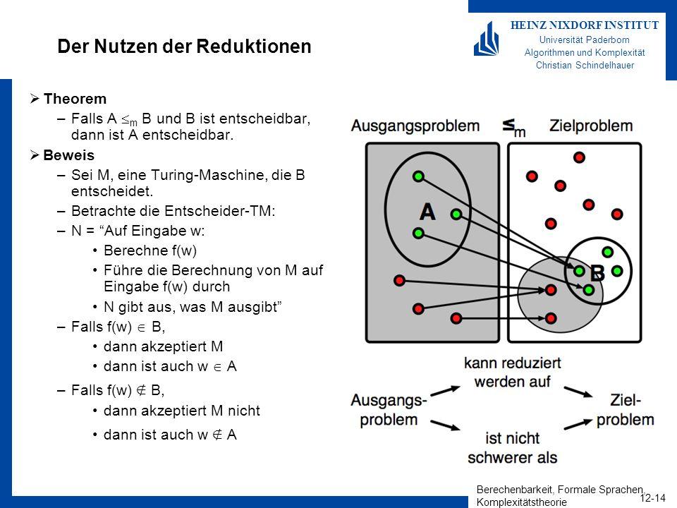 Berechenbarkeit, Formale Sprachen, Komplexitätstheorie 12-14 HEINZ NIXDORF INSTITUT Universität Paderborn Algorithmen und Komplexität Christian Schind