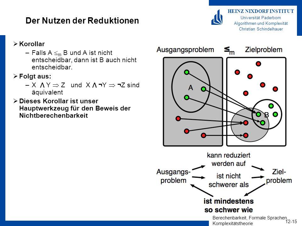 Berechenbarkeit, Formale Sprachen, Komplexitätstheorie 12-15 HEINZ NIXDORF INSTITUT Universität Paderborn Algorithmen und Komplexität Christian Schind