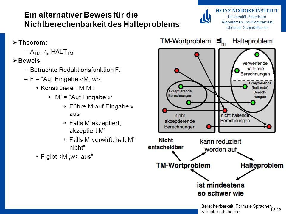 Berechenbarkeit, Formale Sprachen, Komplexitätstheorie 12-16 HEINZ NIXDORF INSTITUT Universität Paderborn Algorithmen und Komplexität Christian Schind