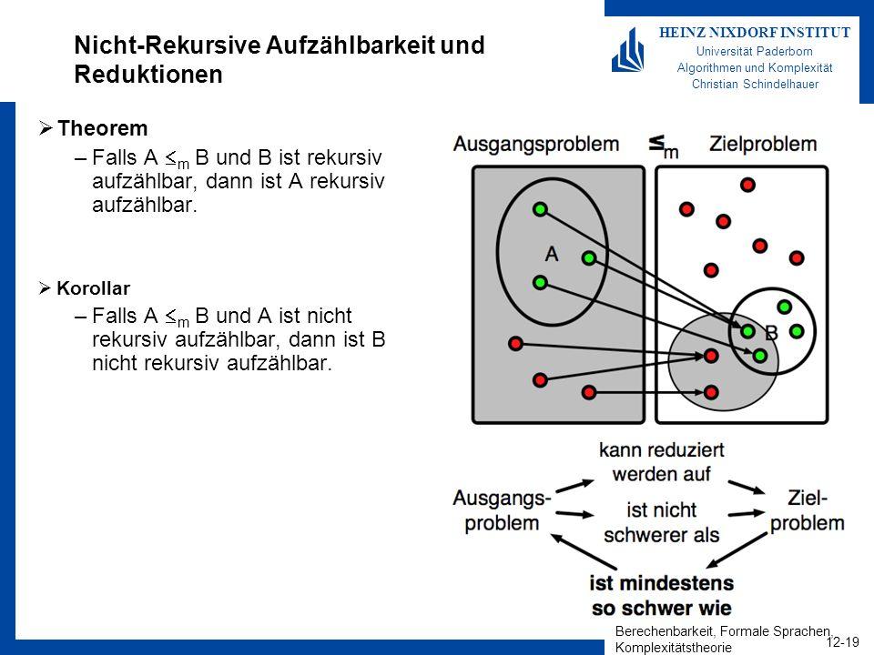 Berechenbarkeit, Formale Sprachen, Komplexitätstheorie 12-19 HEINZ NIXDORF INSTITUT Universität Paderborn Algorithmen und Komplexität Christian Schind