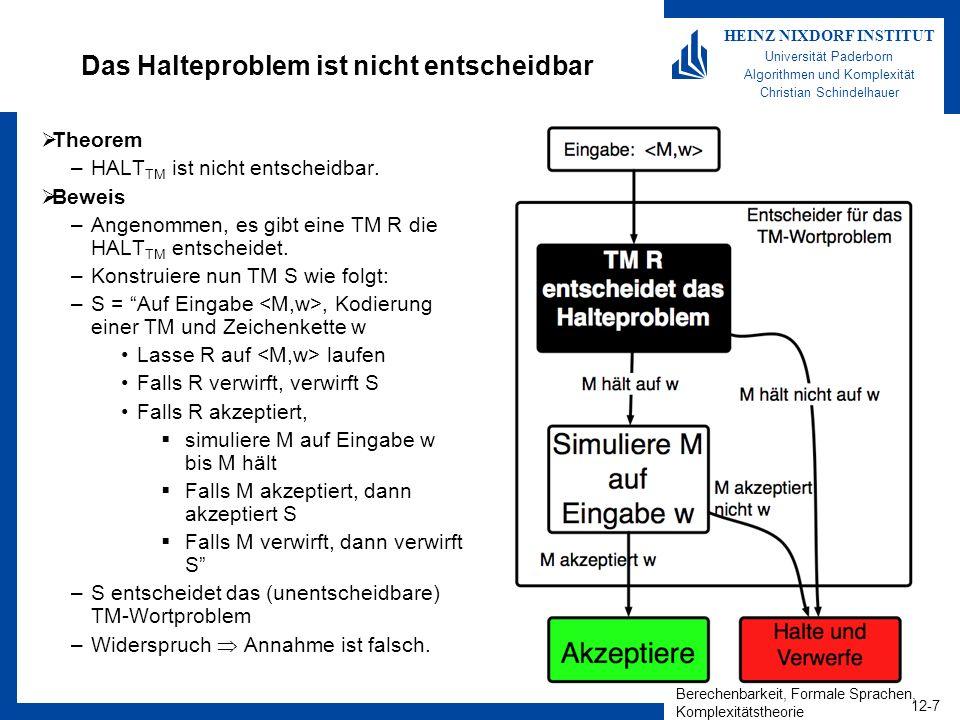 Berechenbarkeit, Formale Sprachen, Komplexitätstheorie 12-7 HEINZ NIXDORF INSTITUT Universität Paderborn Algorithmen und Komplexität Christian Schinde
