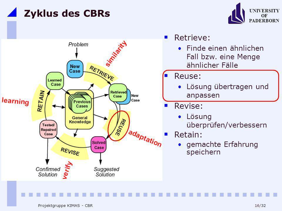 UNIVERSITY OF PADERBORN 16/32 Projektgruppe KIMAS - CBR Zyklus des CBRs Retrieve: Finde einen ähnlichen Fall bzw. eine Menge ähnlicher Fälle Reuse: Lö