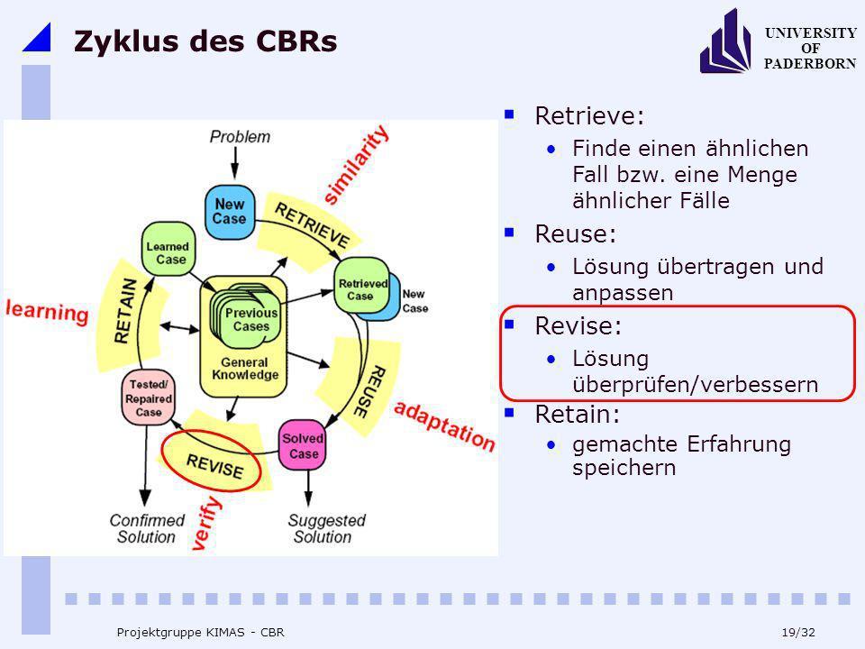 UNIVERSITY OF PADERBORN 19/32 Projektgruppe KIMAS - CBR Zyklus des CBRs Retrieve: Finde einen ähnlichen Fall bzw. eine Menge ähnlicher Fälle Reuse: Lö