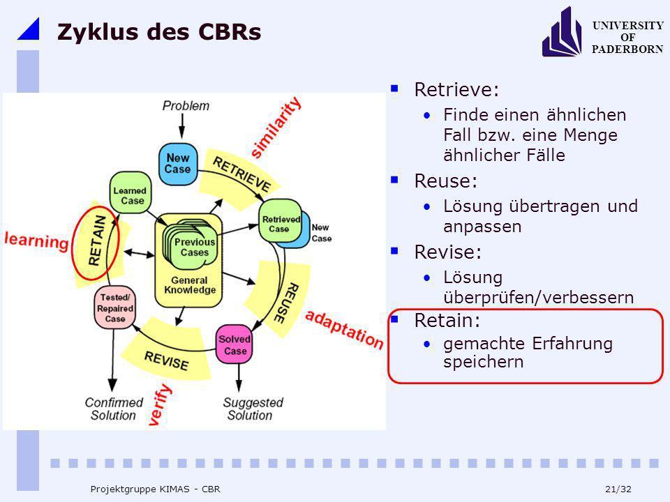 UNIVERSITY OF PADERBORN 21/32 Projektgruppe KIMAS - CBR Zyklus des CBRs Retrieve: Finde einen ähnlichen Fall bzw. eine Menge ähnlicher Fälle Reuse: Lö
