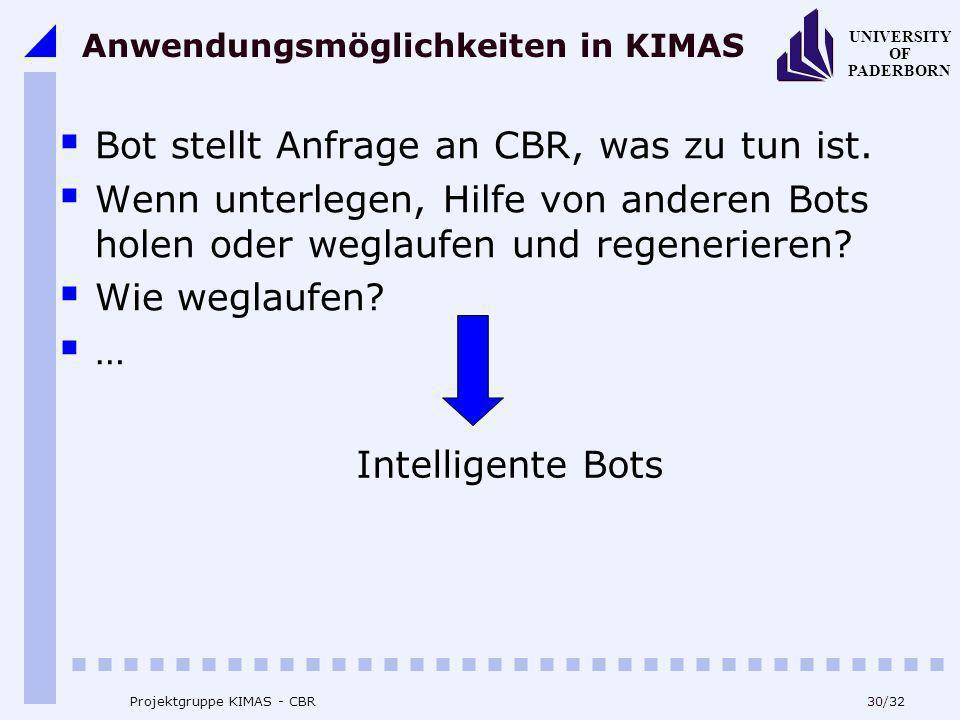 UNIVERSITY OF PADERBORN 30/32 Projektgruppe KIMAS - CBR Anwendungsmöglichkeiten in KIMAS Bot stellt Anfrage an CBR, was zu tun ist. Wenn unterlegen, H