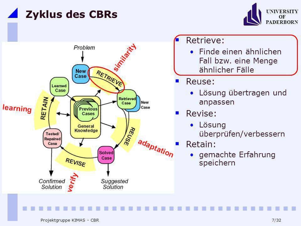 UNIVERSITY OF PADERBORN 7/32 Projektgruppe KIMAS - CBR Zyklus des CBRs Retrieve: Finde einen ähnlichen Fall bzw. eine Menge ähnlicher Fälle Reuse: Lös