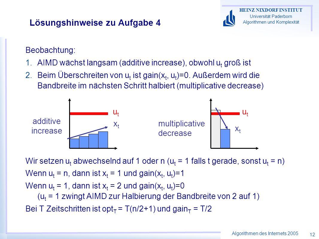 Algorithmen des Internets 2005 HEINZ NIXDORF INSTITUT Universität Paderborn Algorithmen und Komplexität 12 Lösungshinweise zu Aufgabe 4 Beobachtung: 1.AIMD wächst langsam (additive increase), obwohl u t groß ist 2.Beim Überschreiten von u t ist gain(x t, u t )=0.